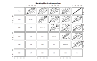 NETWORK ANALYSIS WITH THE ENRON EMAIL CORPUS